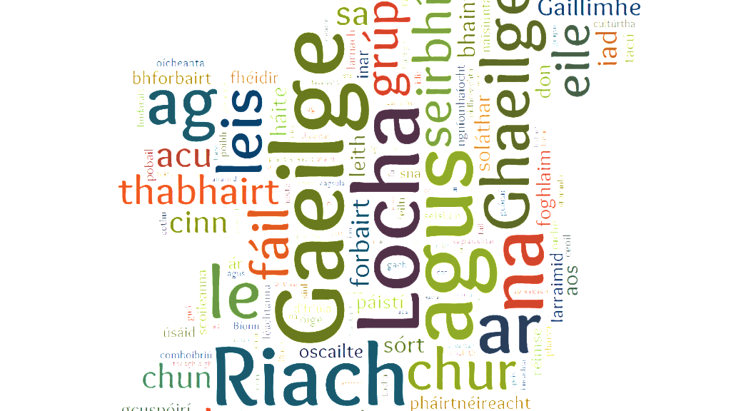 Ireland Irish wordcloud